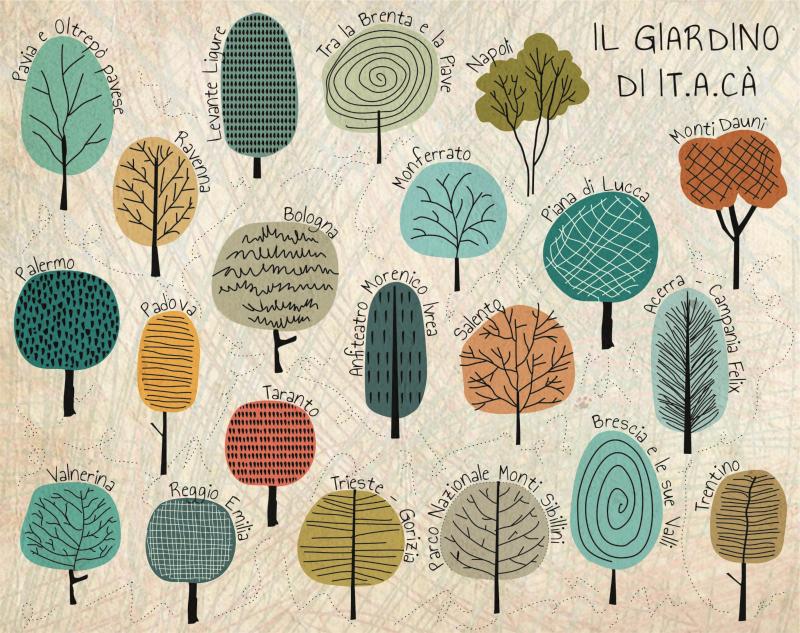 contest giardino